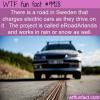 Fun Fact – Electric Road In Sweden