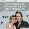 Fun Fact – Marrying your cousin?