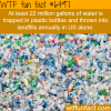 22 million gallons of water are trapped in plastic