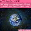 400 years ago there were 22 hours a day wtf fun
