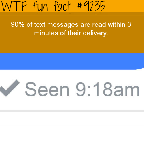90% of text messages are read within minutes - WTF fun fact