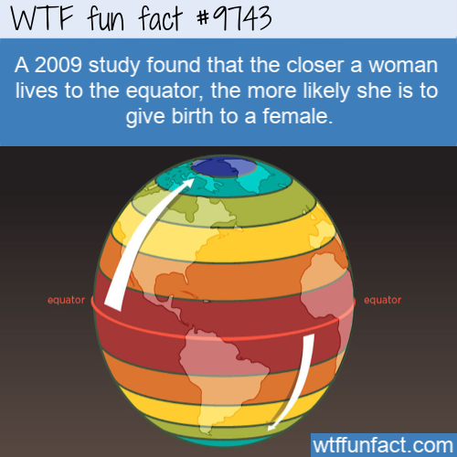 A 2009 study found that the closer a woman lives to the equator