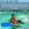 african american children drowning rate