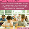 american schoolchildren ranking