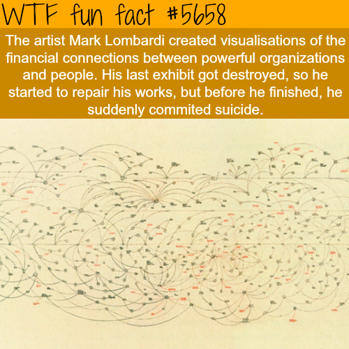 Artist Mark Lombardi - WTF fun fact