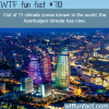 azerbaijan has 9 climate zones wtf fun facts
