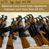 bananas vs ak 47 wtf fun facts