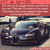 buggatti veyron the cost of tires