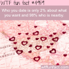 dating wtf fun facts
