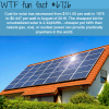 facts about solar energy wtf fun fact