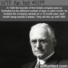 george eastman wtf fun facts