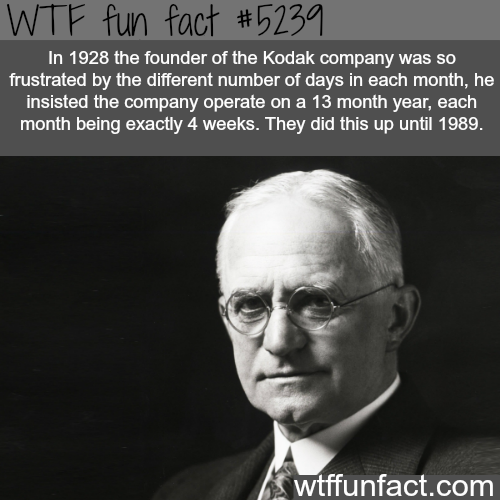 George Eastman - WTF fun facts