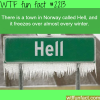 hell norway weather