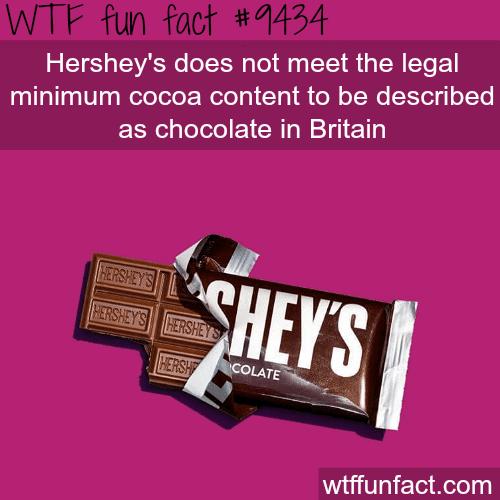 Hershey's - WTF fun fact