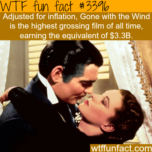 Highest grossing movies of all time adjusted to inflation - WTF fun facts