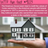 home ownership in america wtf fun fact