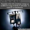 hospitals are charging 800 for a 1 bag of iv