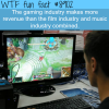 how big is the gaming industry wtf fun facts