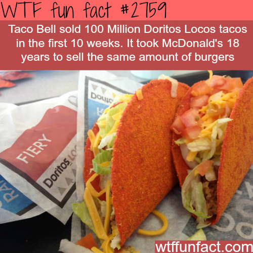 How many Doritos Locos tacos did Taco Bell sell? -WTF fun facts