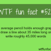 how many miles of lines can the average pencil