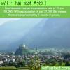 how many people are in jail in liechtenstein
