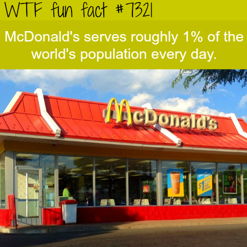 How many people McDonald's serve - WTF fun fact