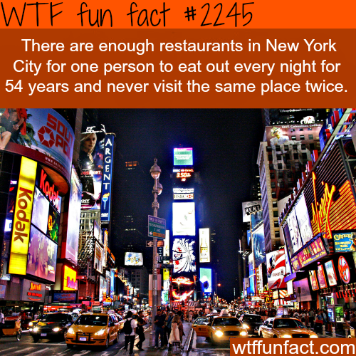 How many restaurants in New York City?  - WTF fun facts