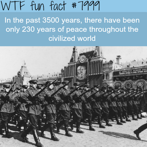 How many years the world have been at peace - WTF fun fact