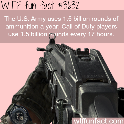 How much ammunition a year does the U.S. army use - WTF fun facts