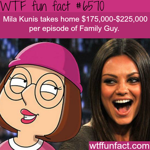 How much Mila Kunis gets paid for voicing