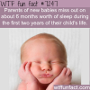 how much sleep you lose over a new baby wtf fun