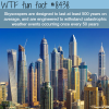 how stable are skyscrapers wtf fun facts