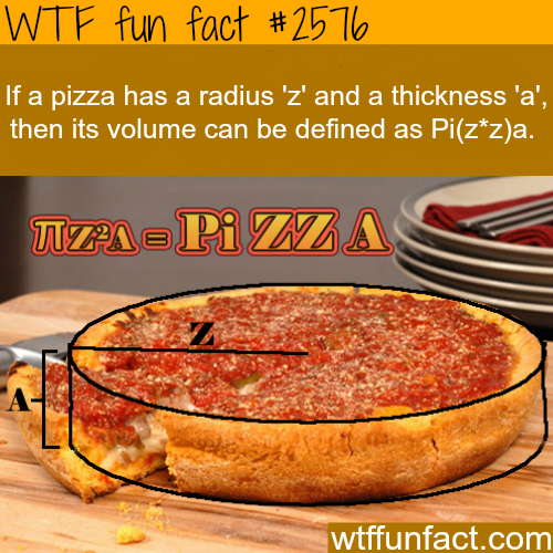 How to find the volume of pizza - WTF fun facts