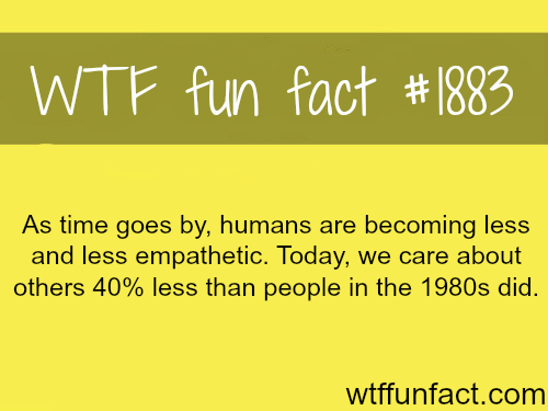 Humans are becoming less empathetic - WTF fun facts