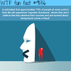 imposter syndrome wtf fun fact