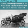 in 1924 ford had produced over 10 million model
