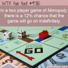 in a two player game of monopoly there is a 12