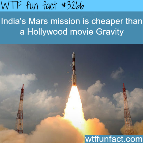 India's Mars mission -  WTF fun facts