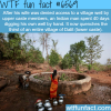 indian man digs a well by himself wtf fun facts