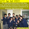 japanese vs american schools wtf fun facts