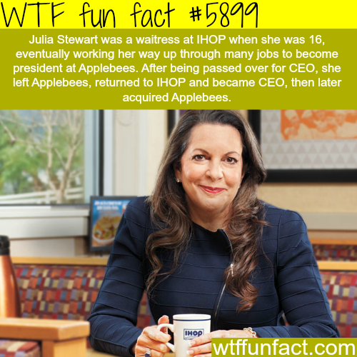 Julia Stewart - WTF fun facts