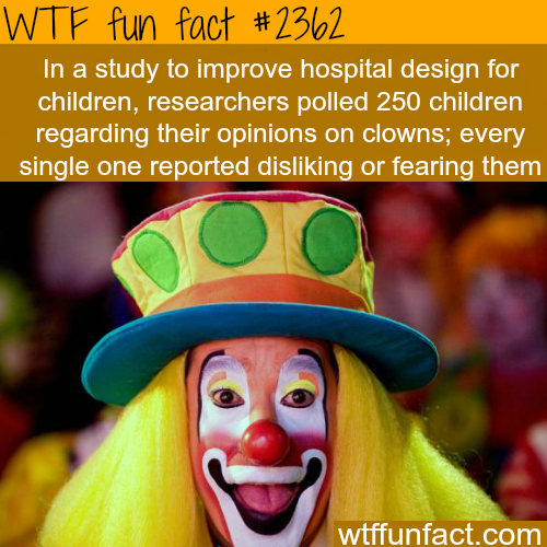 Kids hate clowns - WTF fun facts