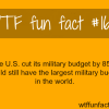 largest military budgets in the world
