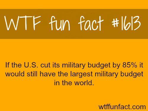 Largest military budgets in the world -WTF fun facts