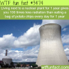 living next to a nuclear plant wtf fun facts