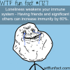 loneliness and immune system facts wtf fun facts