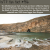 mediterranean wtf fun fact
