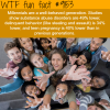 millennials wtf fun facts
