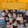millennials wtf fun facts