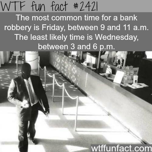 Most common time for bank robbery - WTF fun facts